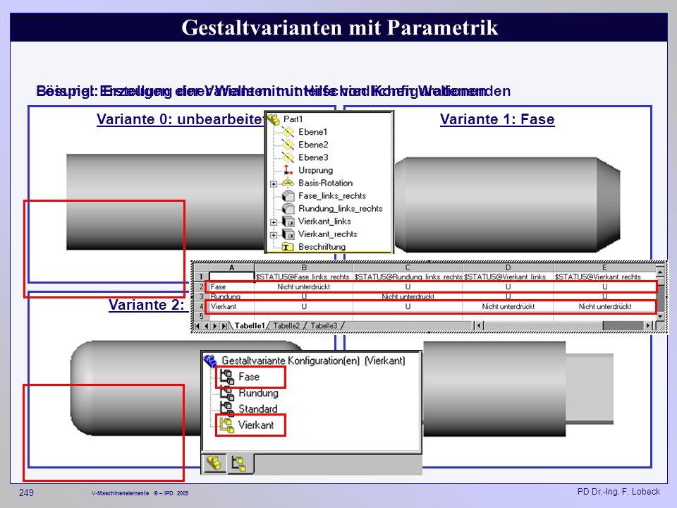 Gestaltvarianten mit Parametrik