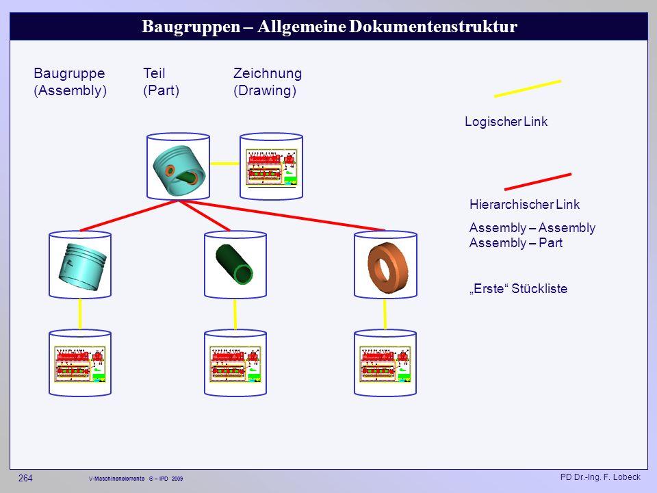 Baugruppen – Allgemeine Dokumentenstruktur