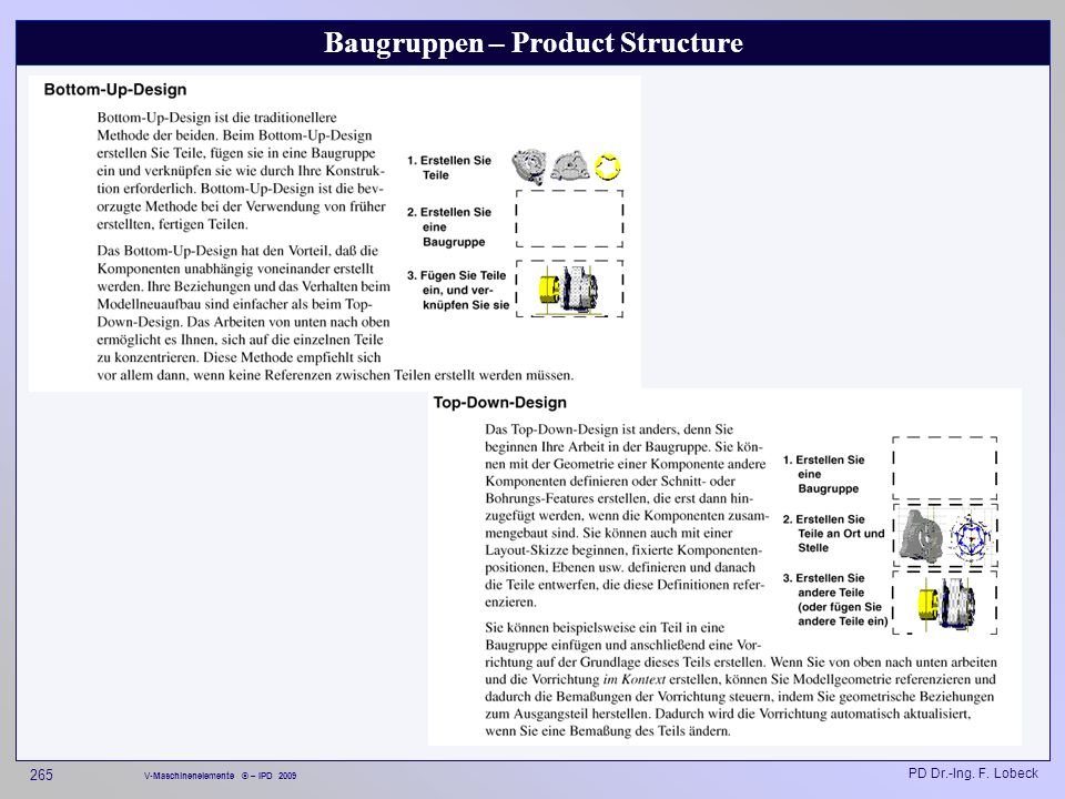 Baugruppen – Product Structure