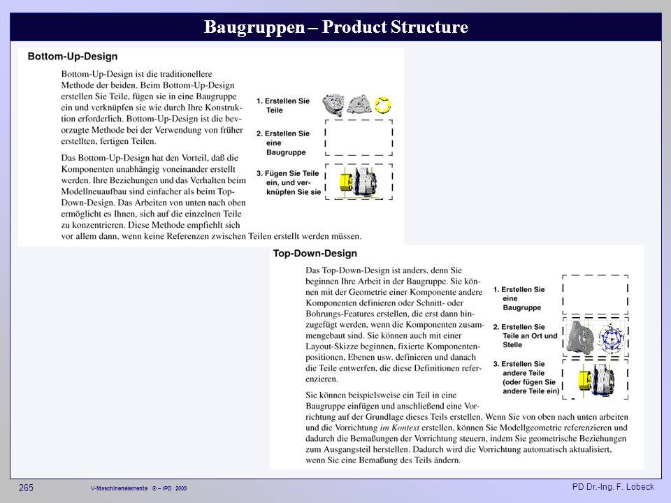 Baugruppen – Product Structure