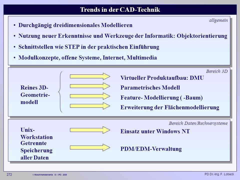 Trends in der CAD-Technik