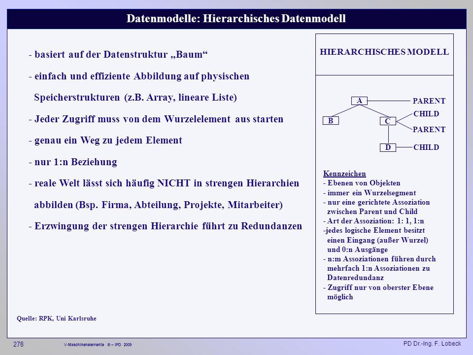 Datenmodelle: Hierarchisches Datenmodell HIERARCHISCHES MODELL
