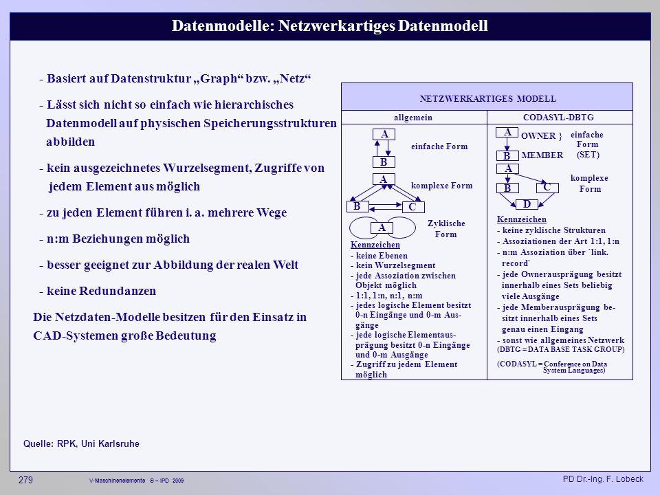 Datenmodelle: Netzwerkartiges Datenmodell NETZWERKARTIGES MODELL