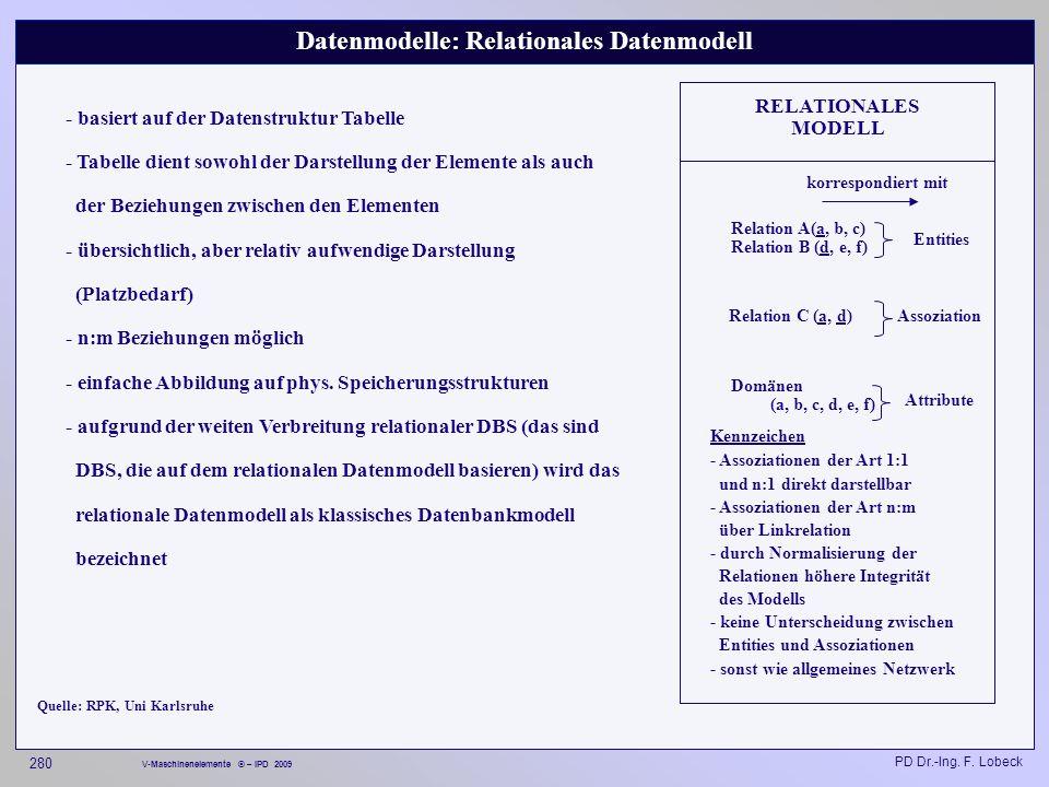 Datenmodelle: Relationales Datenmodell