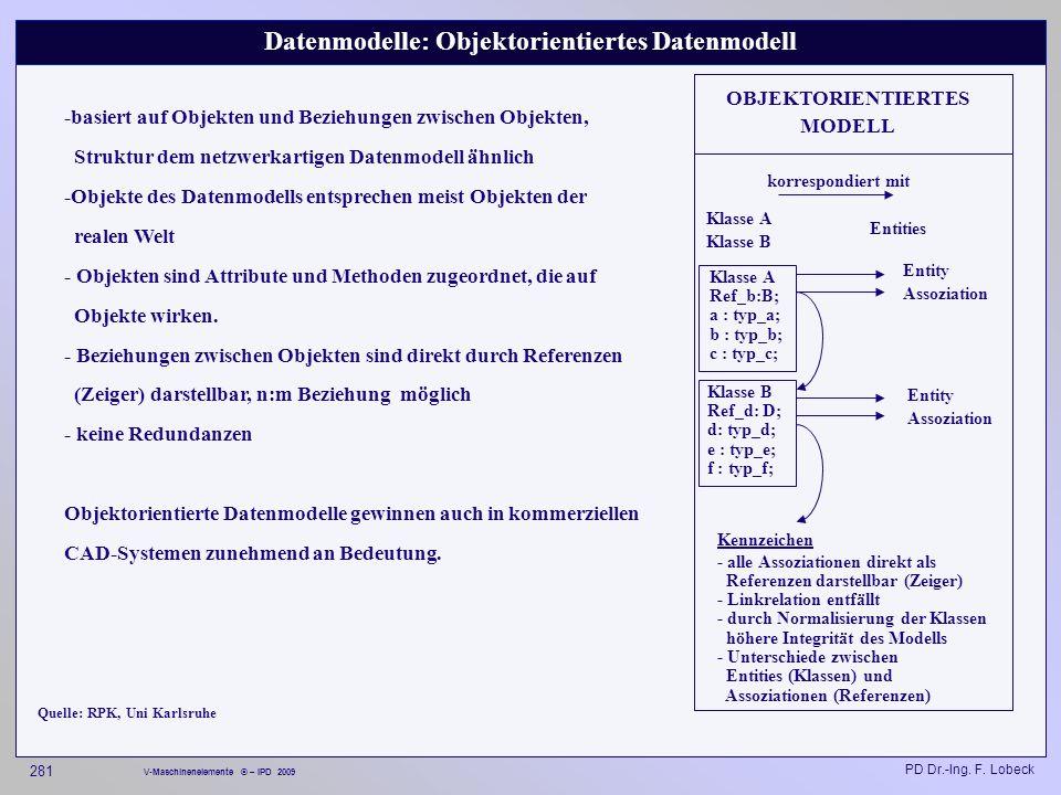 Datenmodelle: Objektorientiertes Datenmodell