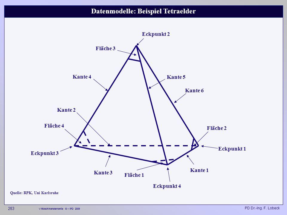Datenmodelle: Beispiel Tetraelder