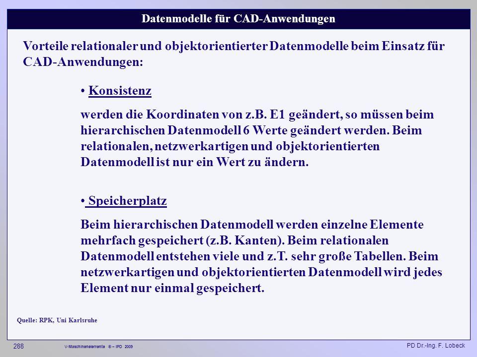 Datenmodelle für CAD-Anwendungen