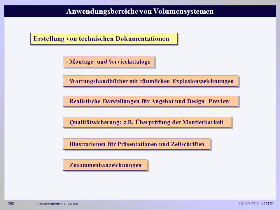 Anwendungsbereiche von Volumensystemen