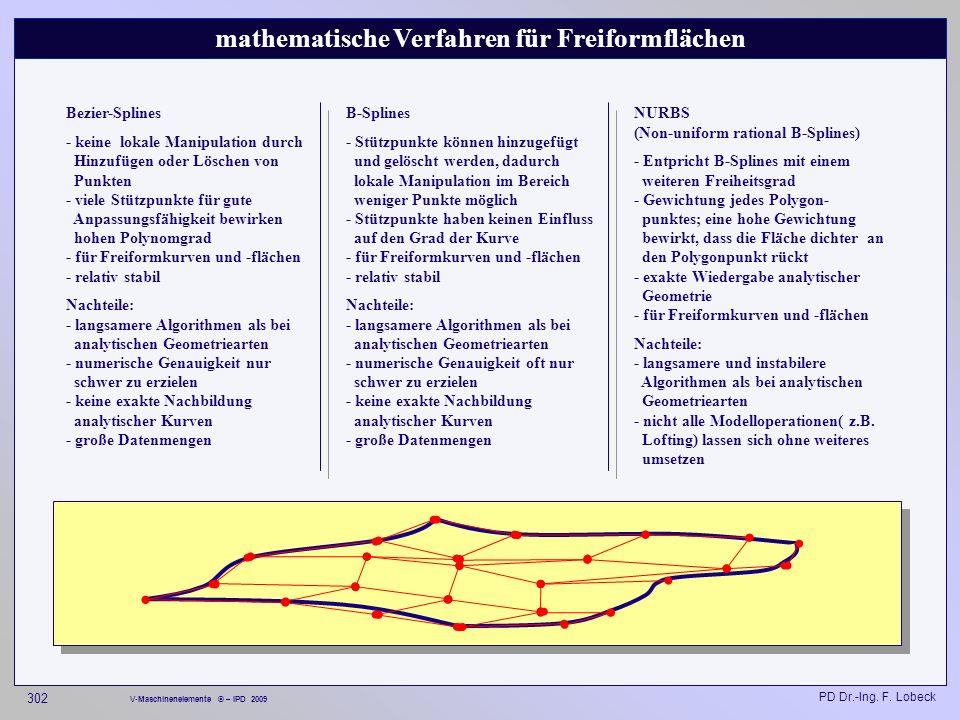 mathematische Verfahren für Freiformflächen