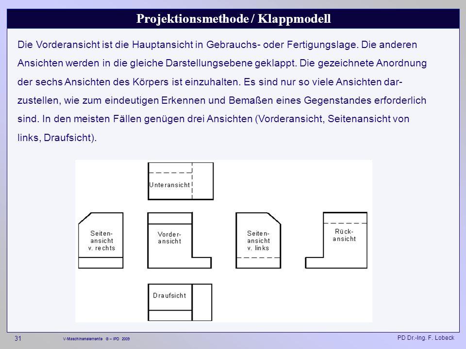 Projektionsmethode / Klappmodell