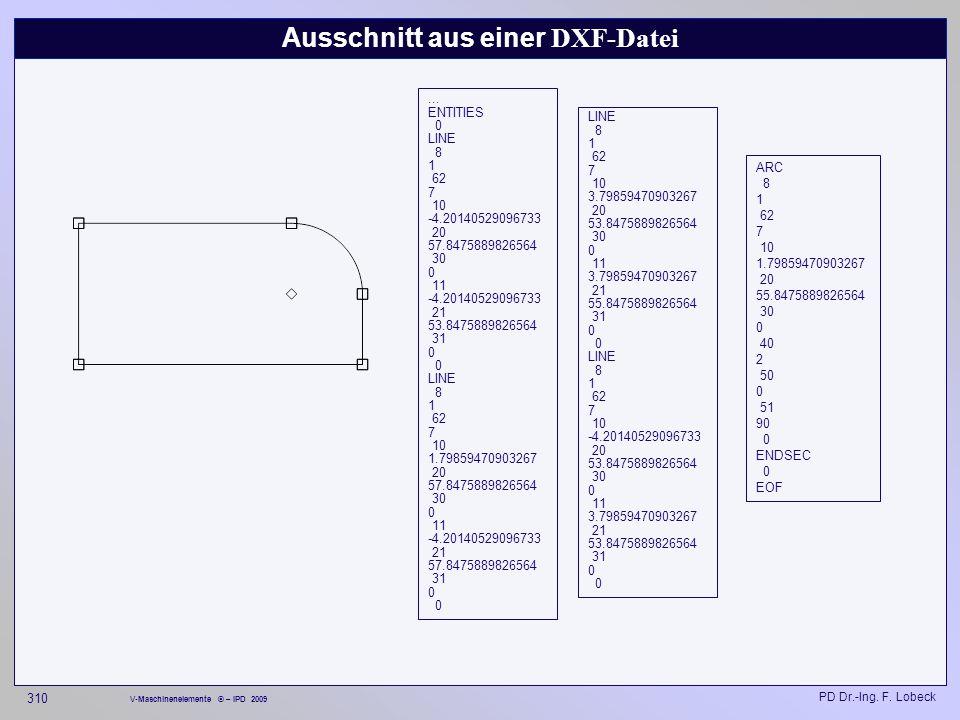 Ausschnitt aus einer DXF-Datei