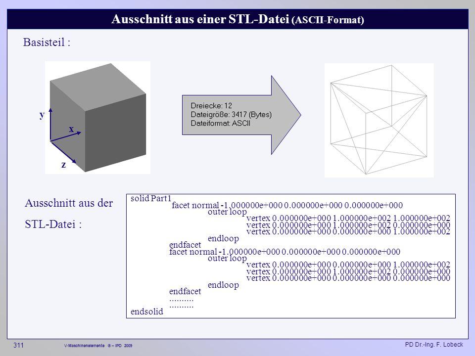 Ausschnitt aus einer STL-Datei (ASCII-Format)