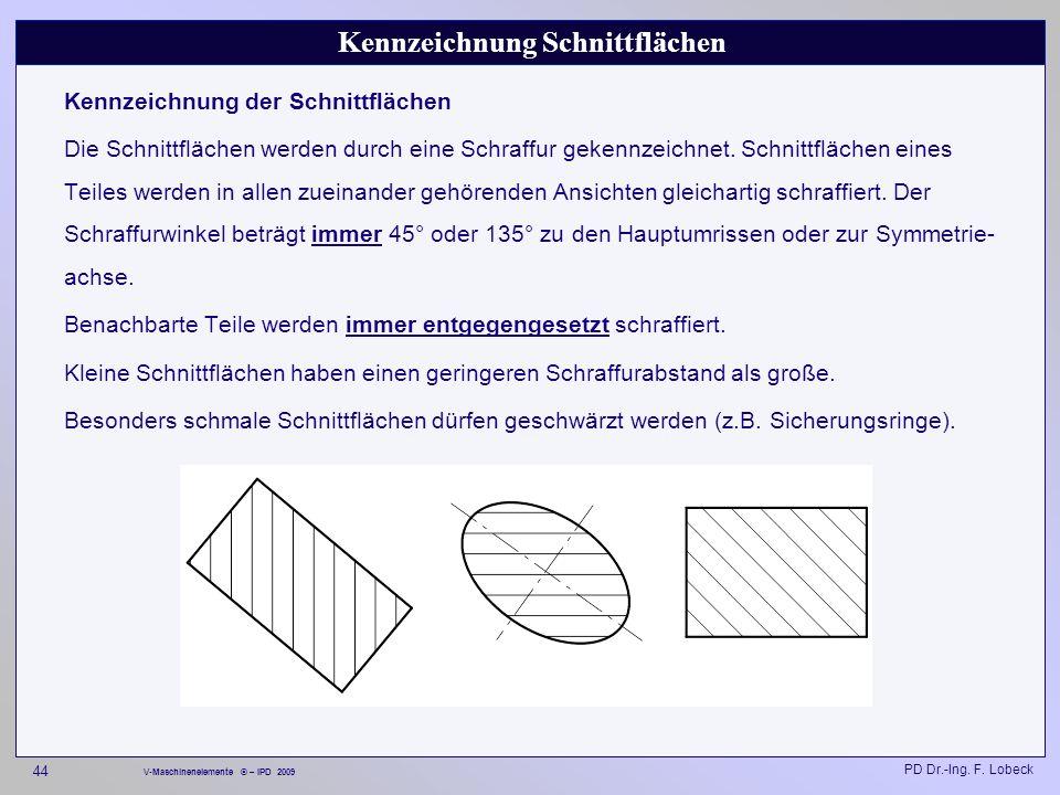 Kennzeichnung Schnittflächen
