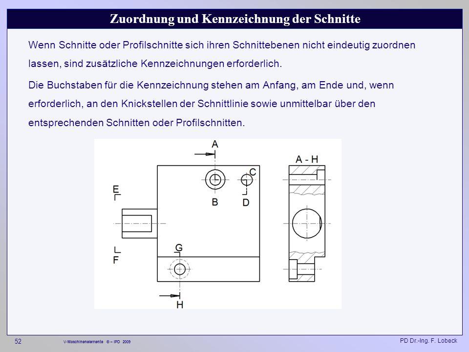 Zuordnung und Kennzeichnung der Schnitte