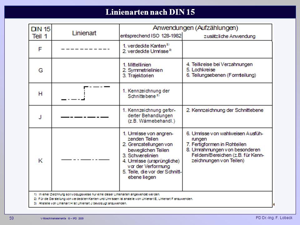 Linienarten nach DIN 15