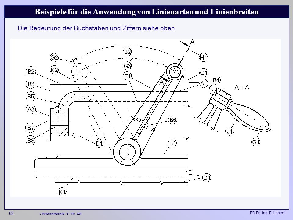 Beispiele für die Anwendung von Linienarten und Linienbreiten