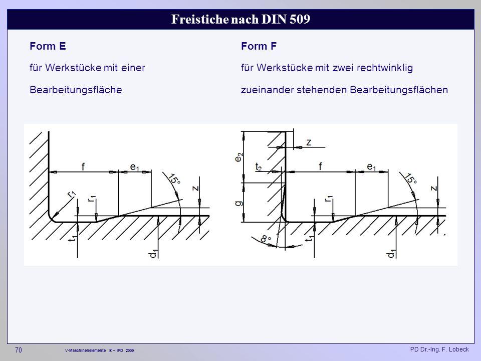 Freistiche nach DIN 509 Form E für Werkstücke mit einer