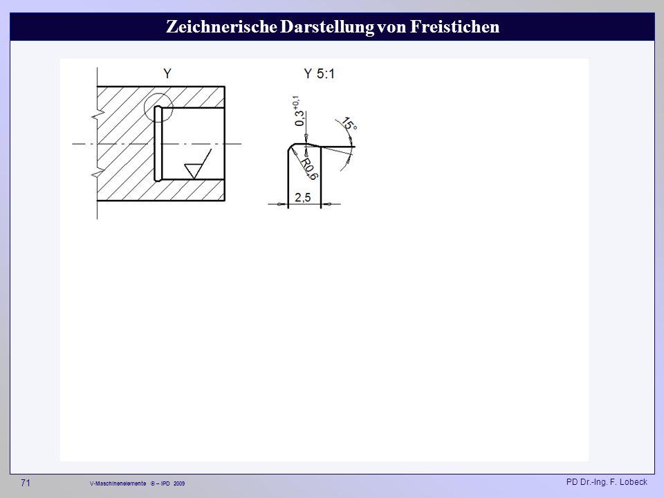 Zeichnerische Darstellung von Freistichen