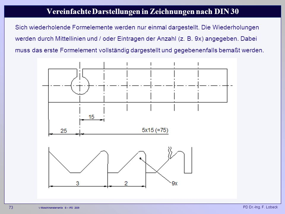 Vereinfachte Darstellungen in Zeichnungen nach DIN 30