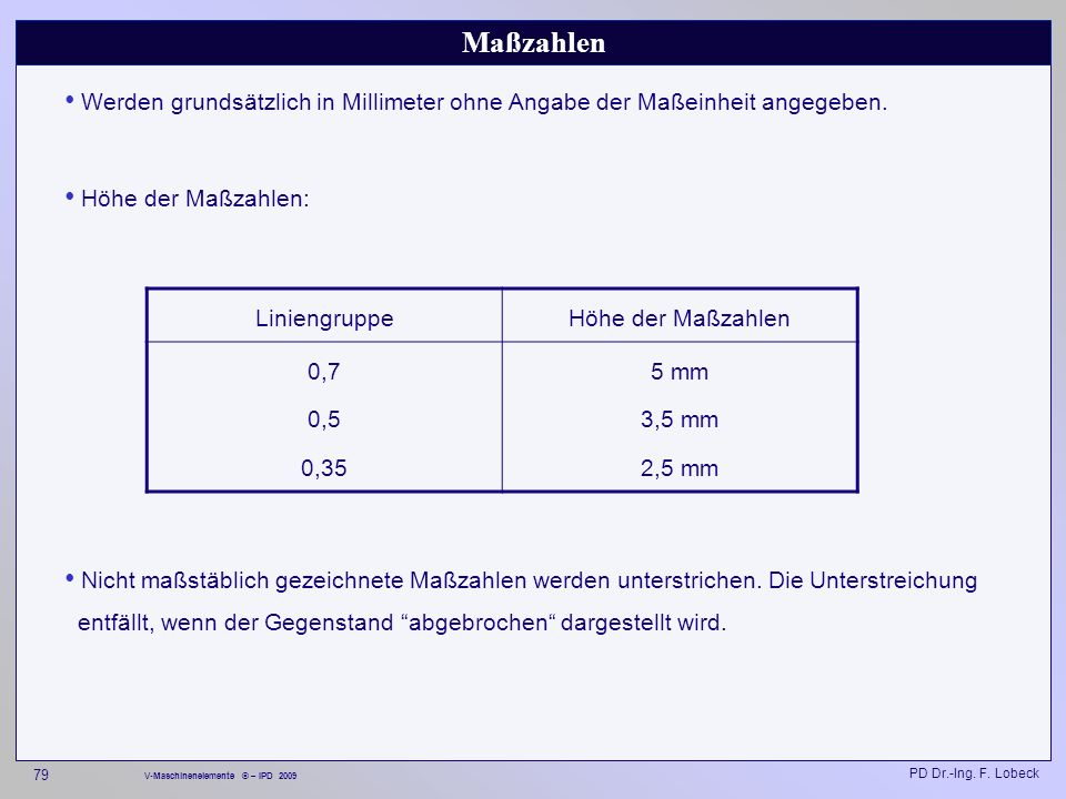 Maßzahlen Werden grundsätzlich in Millimeter ohne Angabe der Maßeinheit angegeben. Höhe der Maßzahlen: