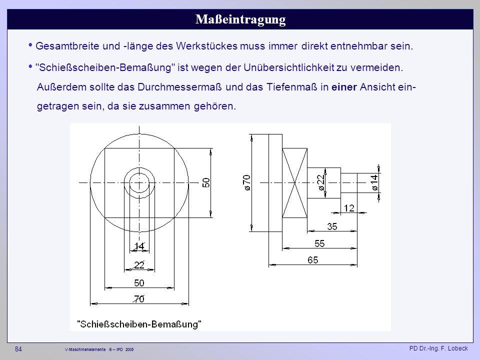 Maßeintragung Gesamtbreite und -länge des Werkstückes muss immer direkt entnehmbar sein.