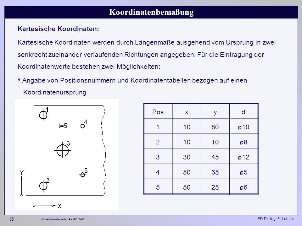 Koordinatenbemaßung Kartesische Koordinaten: