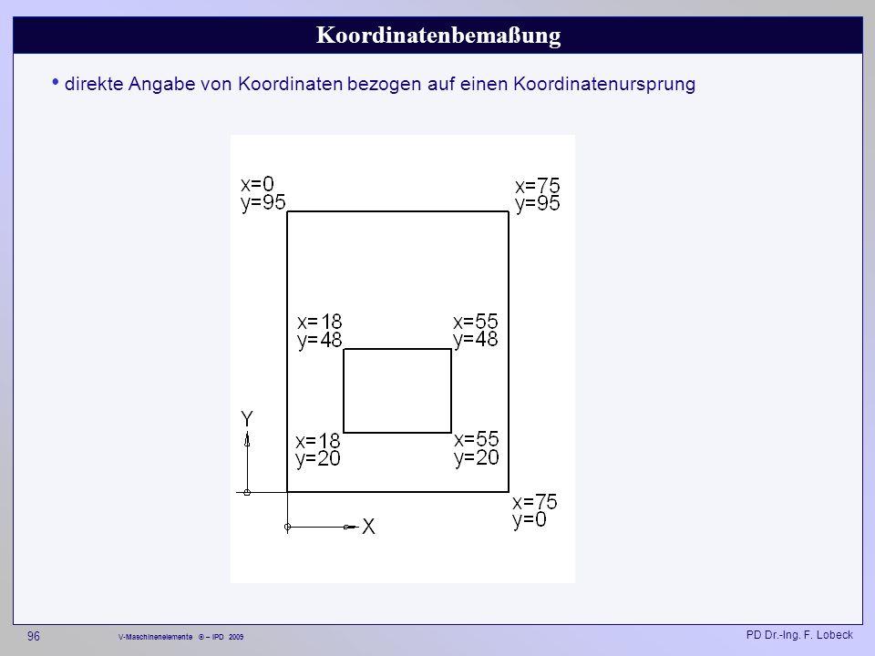 Koordinatenbemaßung direkte Angabe von Koordinaten bezogen auf einen Koordinatenursprung