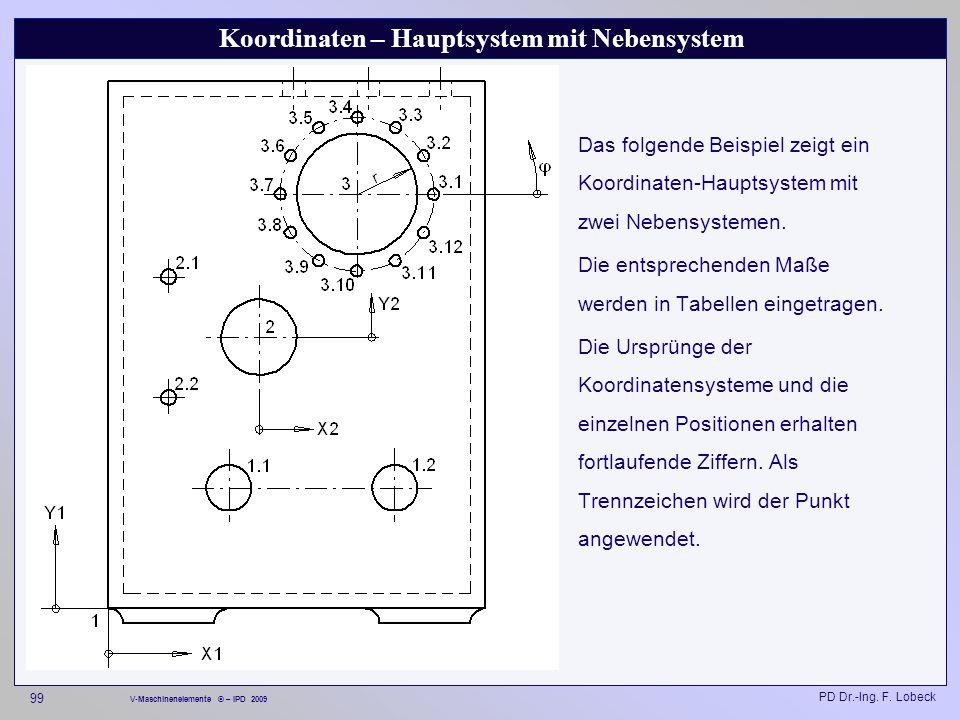 Koordinaten – Hauptsystem mit Nebensystem