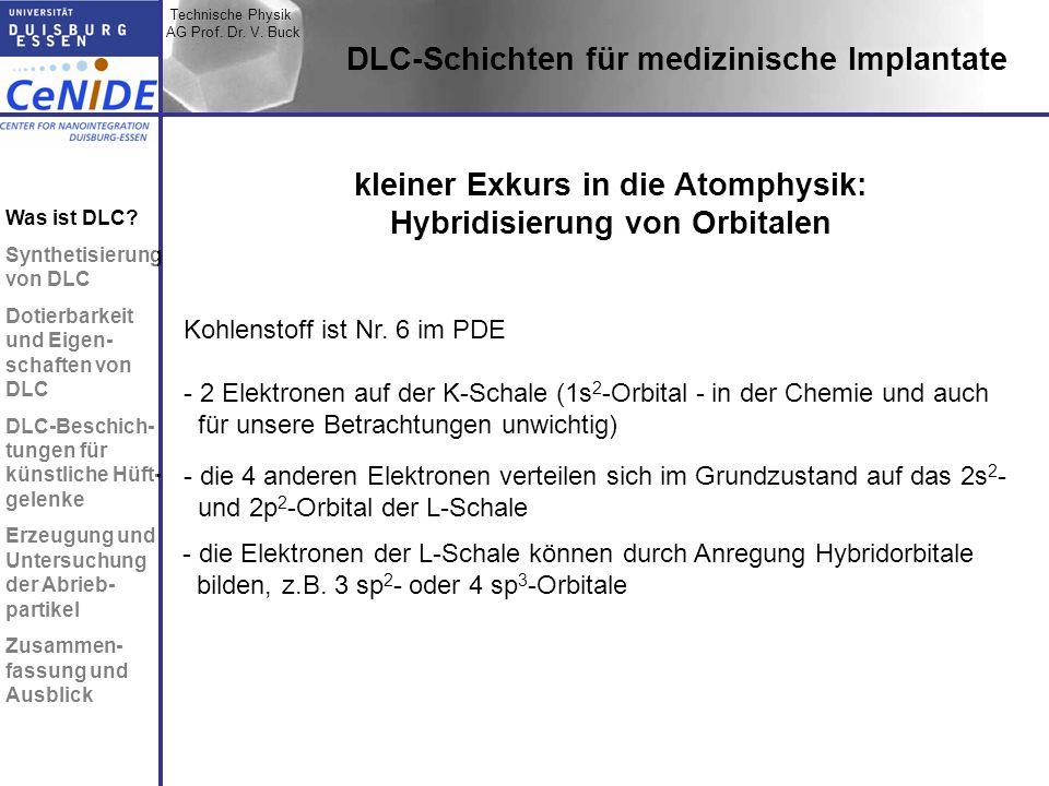 kleiner Exkurs in die Atomphysik: Hybridisierung von Orbitalen
