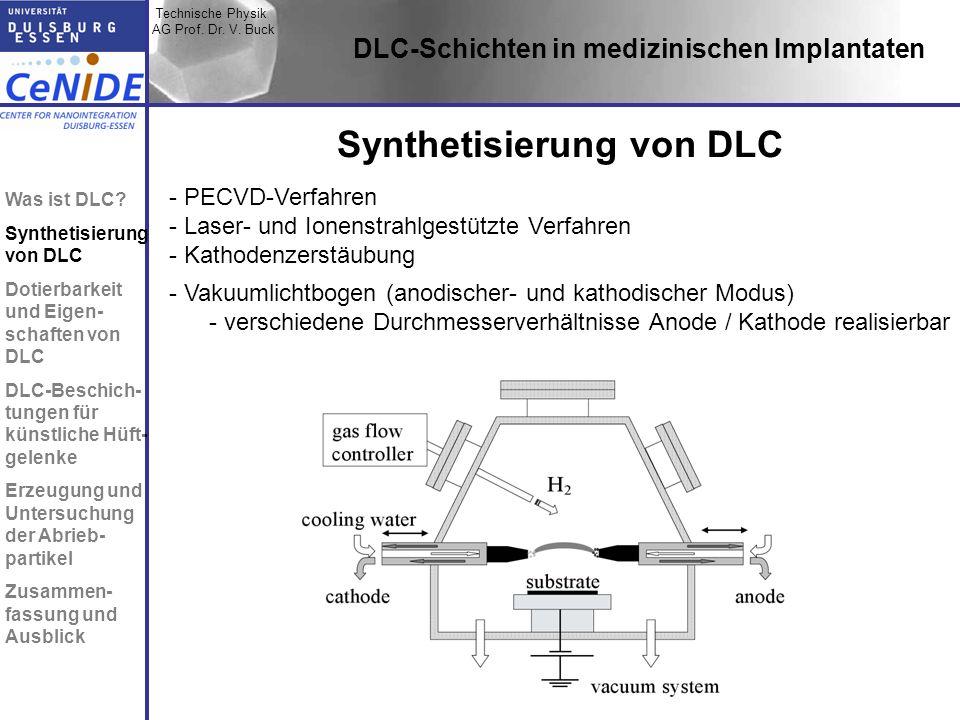 Synthetisierung von DLC