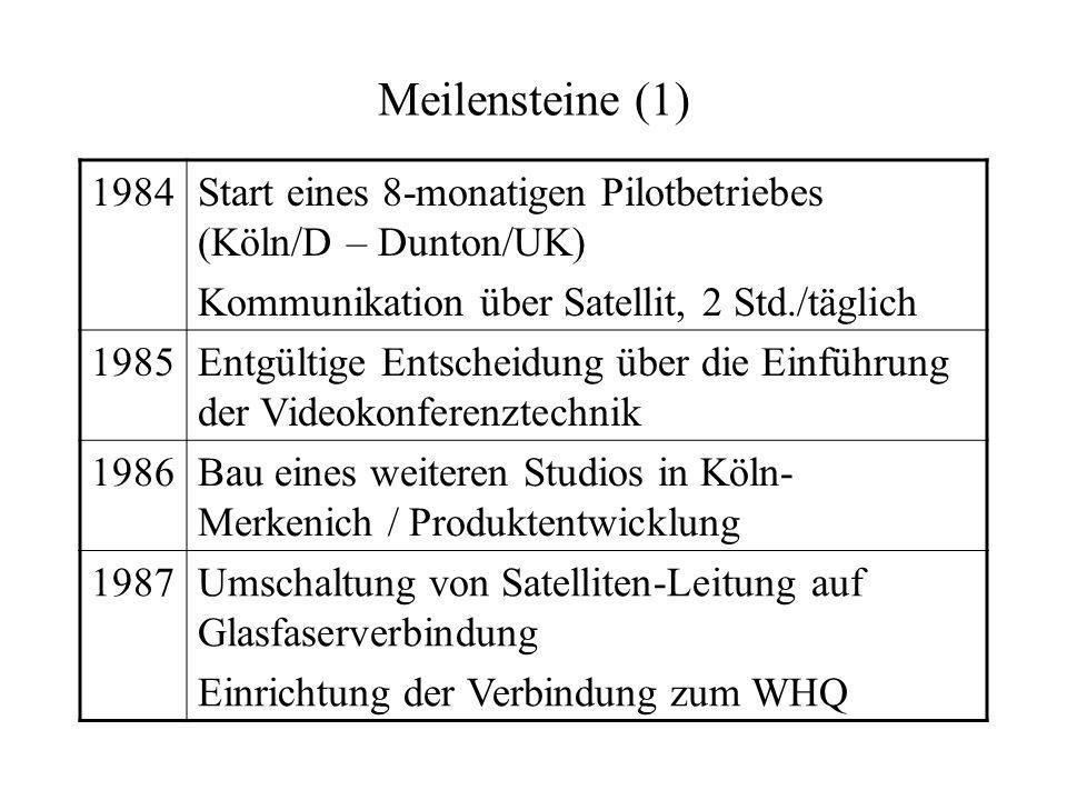 Meilensteine (1) 1984. Start eines 8-monatigen Pilotbetriebes (Köln/D – Dunton/UK) Kommunikation über Satellit, 2 Std./täglich.