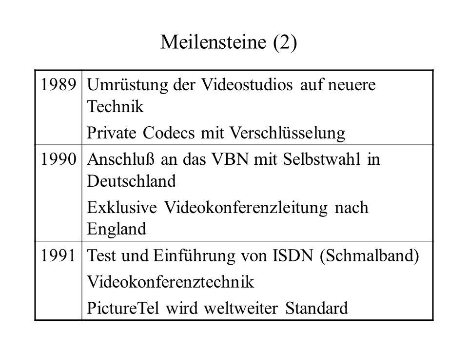Meilensteine (2) 1989 Umrüstung der Videostudios auf neuere Technik