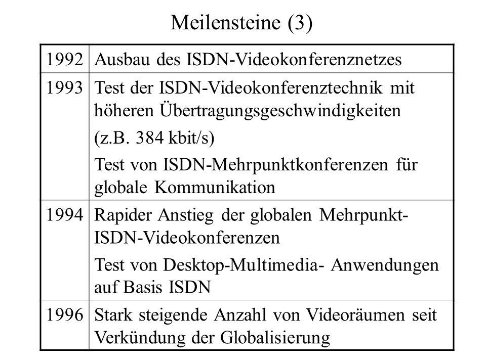 Meilensteine (3) 1992 Ausbau des ISDN-Videokonferenznetzes 1993