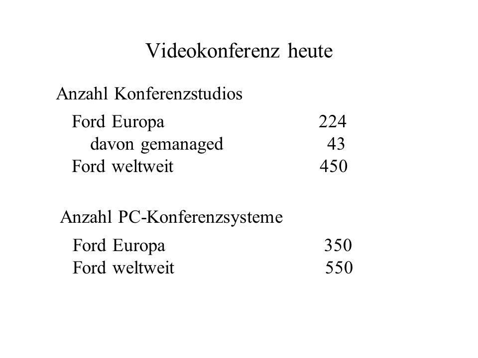 Videokonferenz heute Anzahl Konferenzstudios Ford Europa 224