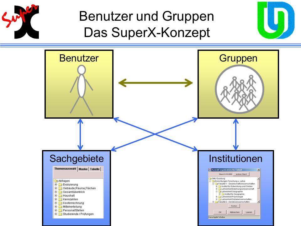Benutzer und Gruppen Das SuperX-Konzept
