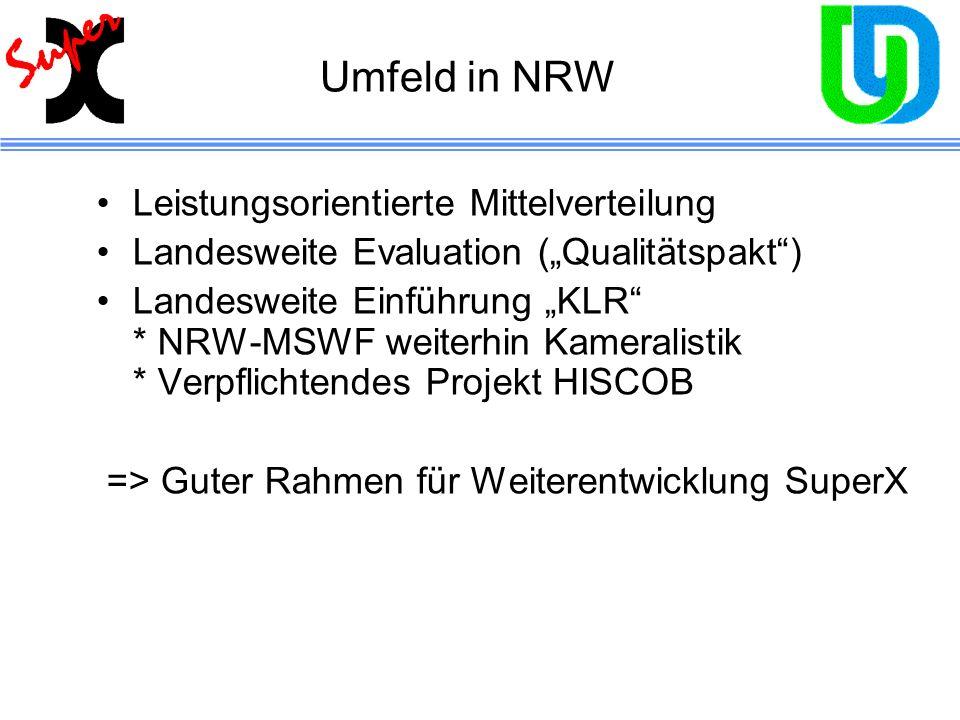 Umfeld in NRW Leistungsorientierte Mittelverteilung