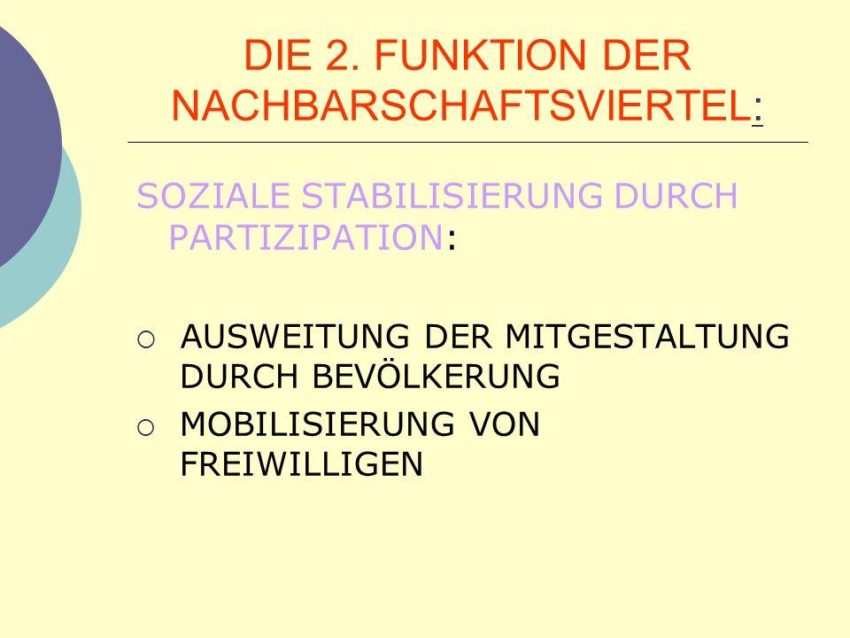 DIE 2. FUNKTION DER NACHBARSCHAFTSVIERTEL: