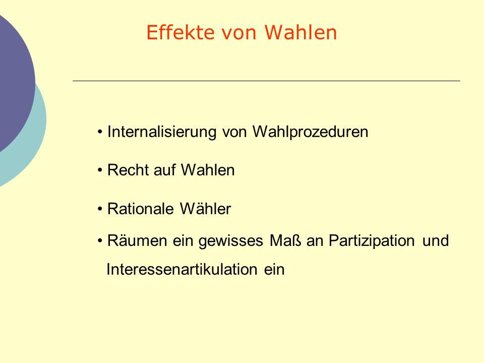 Effekte von Wahlen Internalisierung von Wahlprozeduren