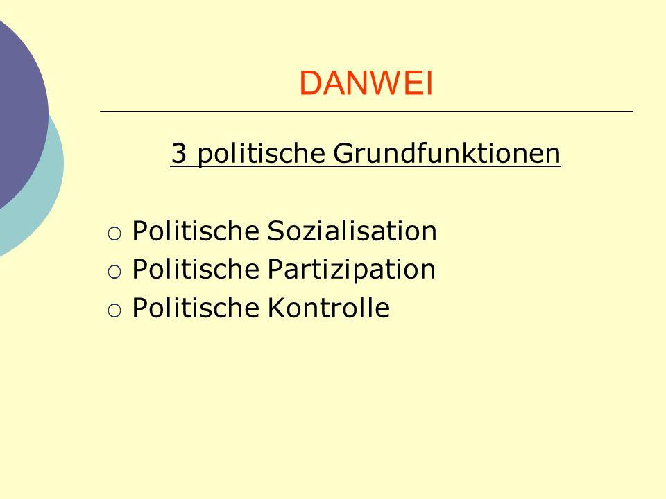 3 politische Grundfunktionen