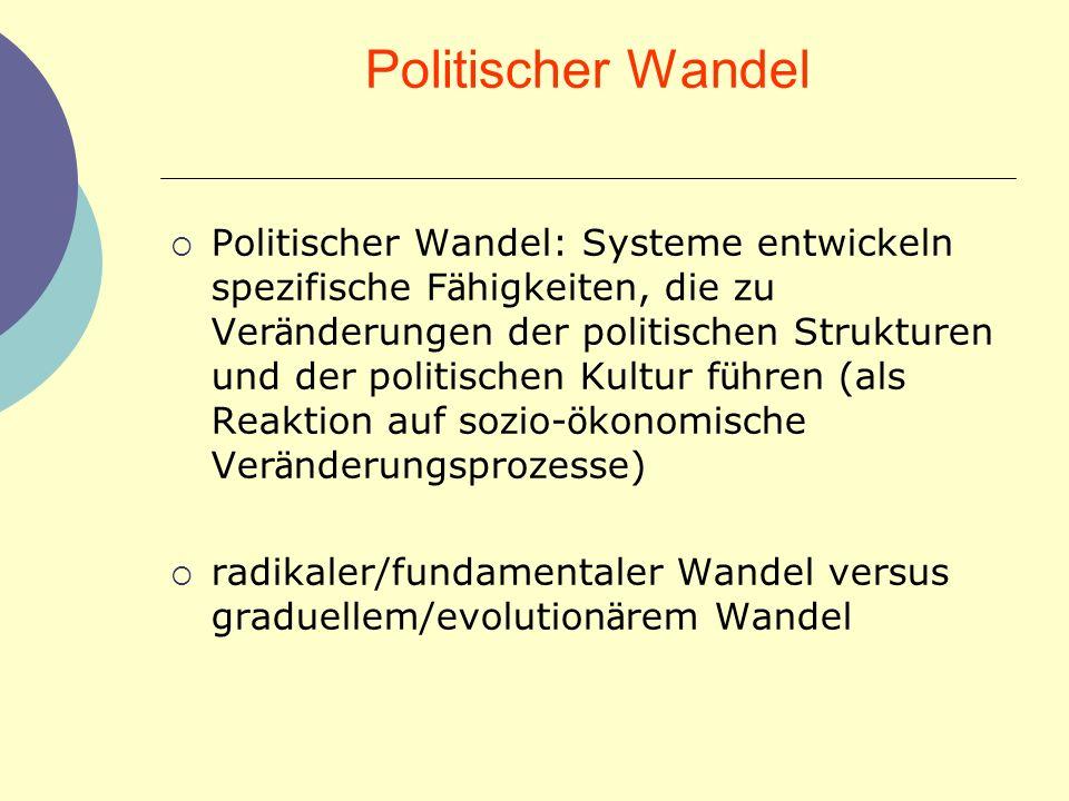 Politischer Wandel