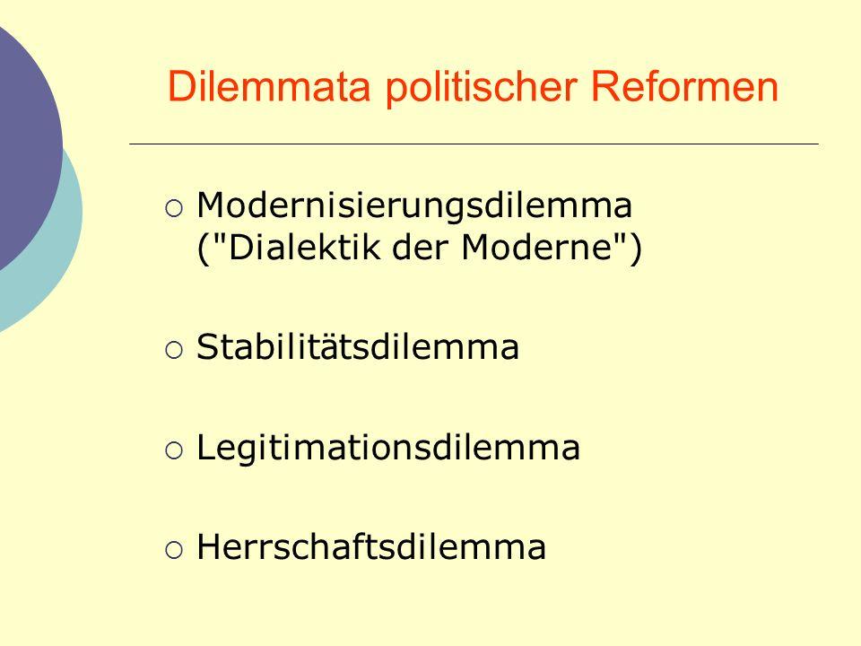Dilemmata politischer Reformen