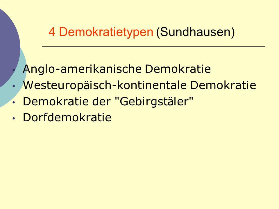4 Demokratietypen (Sundhausen)