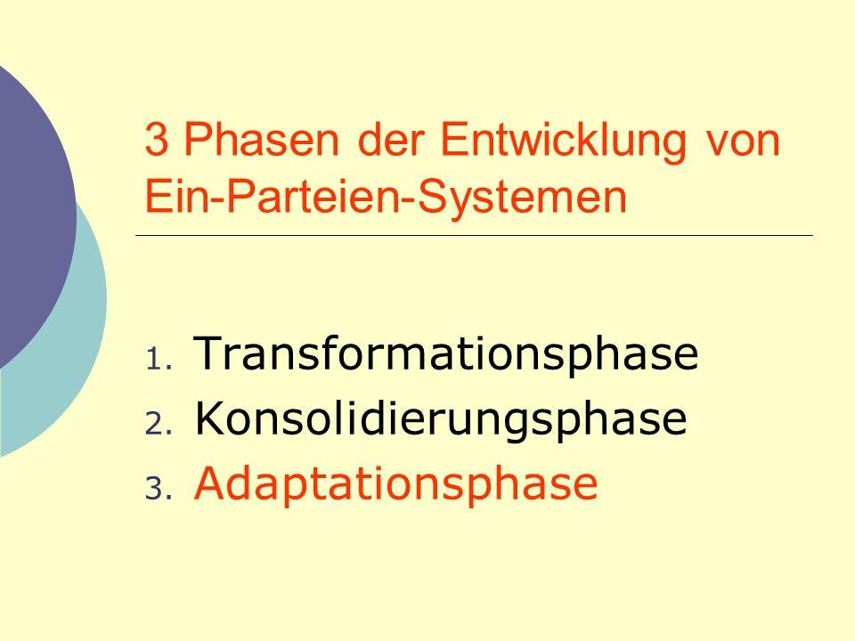 3 Phasen der Entwicklung von Ein-Parteien-Systemen