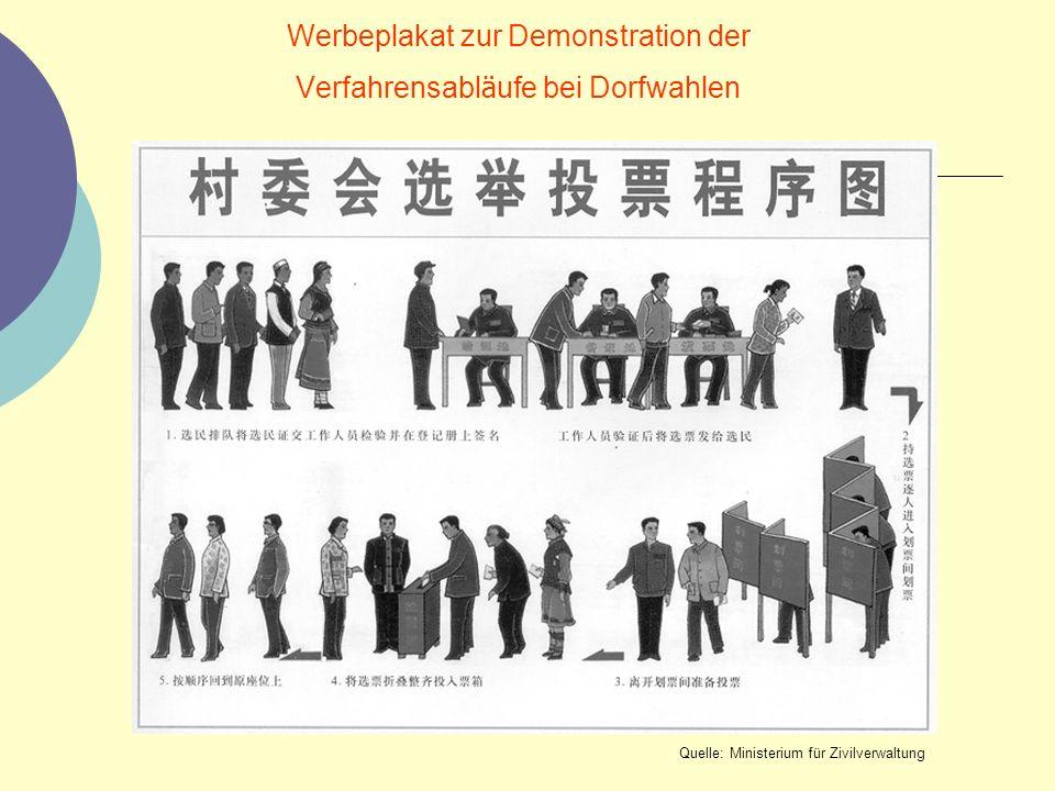 Werbeplakat zur Demonstration der Verfahrensabläufe bei Dorfwahlen