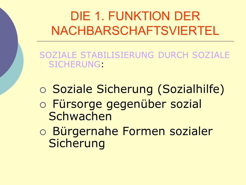 DIE 1. FUNKTION DER NACHBARSCHAFTSVIERTEL