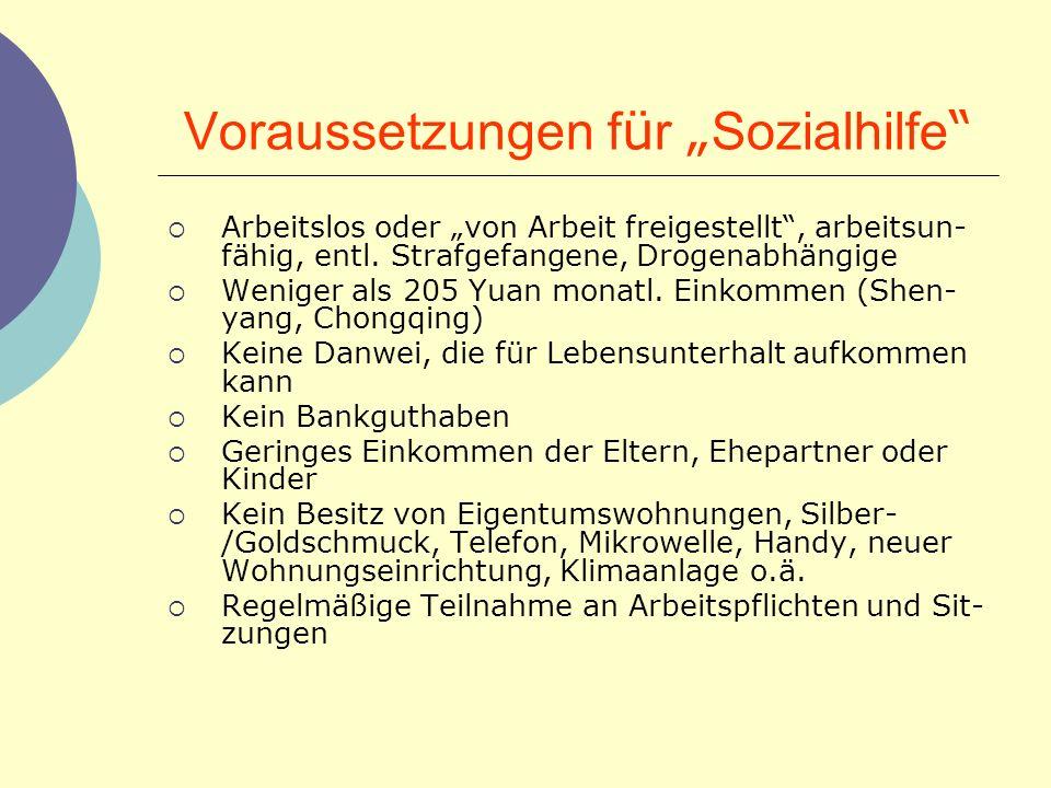 """Voraussetzungen für """"Sozialhilfe"""