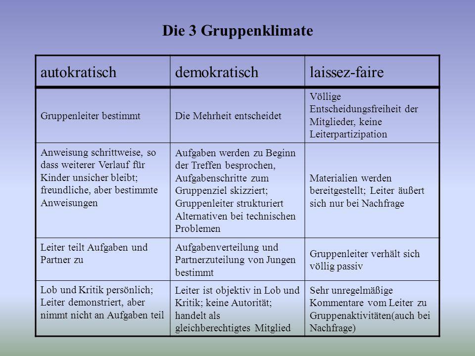 Die 3 Gruppenklimate autokratisch demokratisch laissez-faire