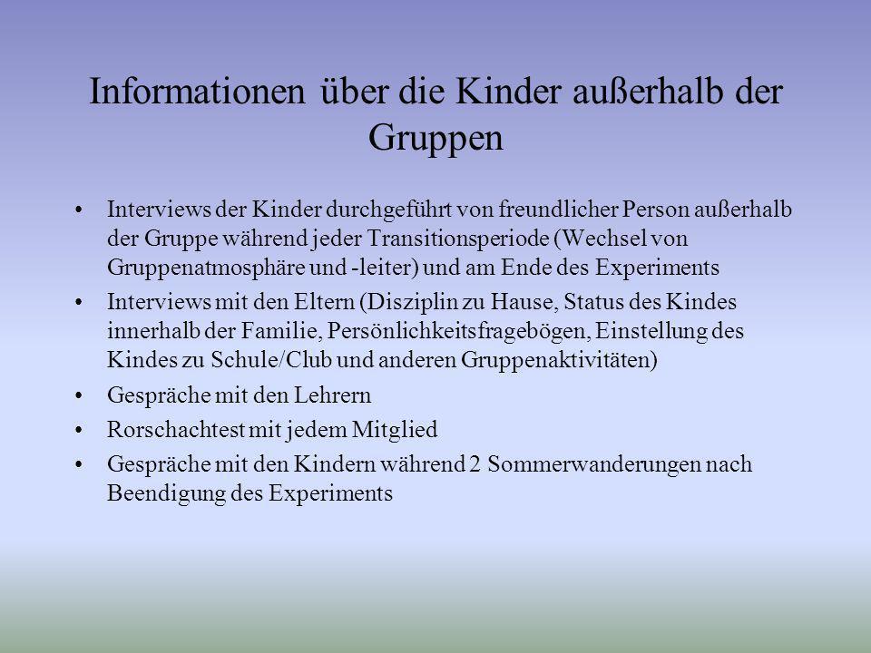 Informationen über die Kinder außerhalb der Gruppen