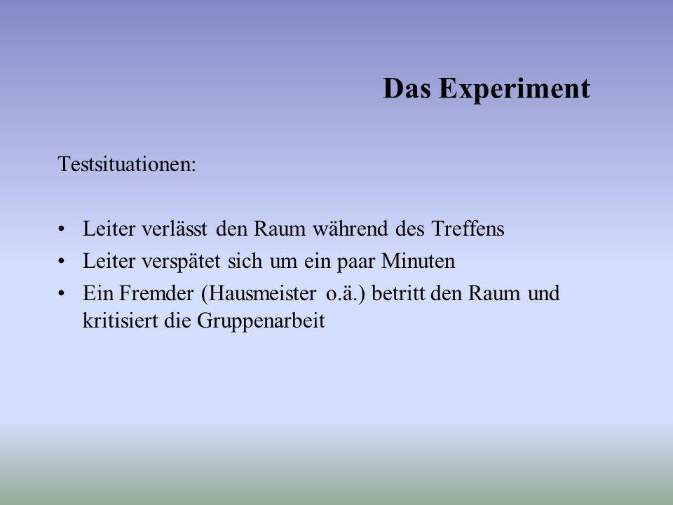Das Experiment Testsituationen:
