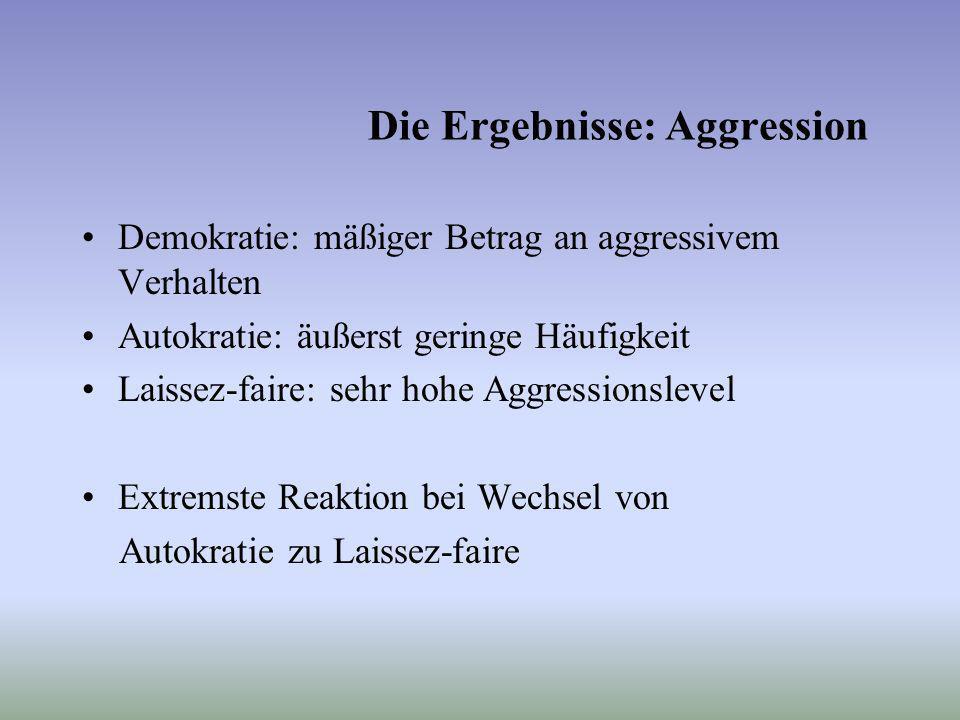 Die Ergebnisse: Aggression